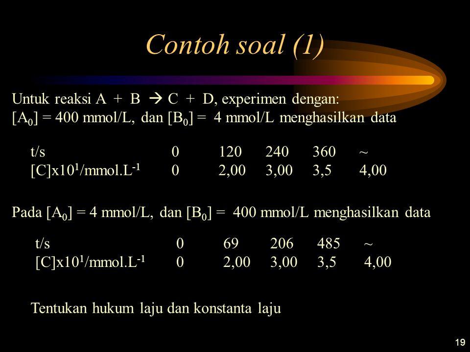 19 Contoh soal (1) Untuk reaksi A + B  C + D, experimen dengan: [A 0 ] = 400 mmol/L, dan [B 0 ] = 4 mmol/L menghasilkan data t/s 0120240360~ [C]x10 1