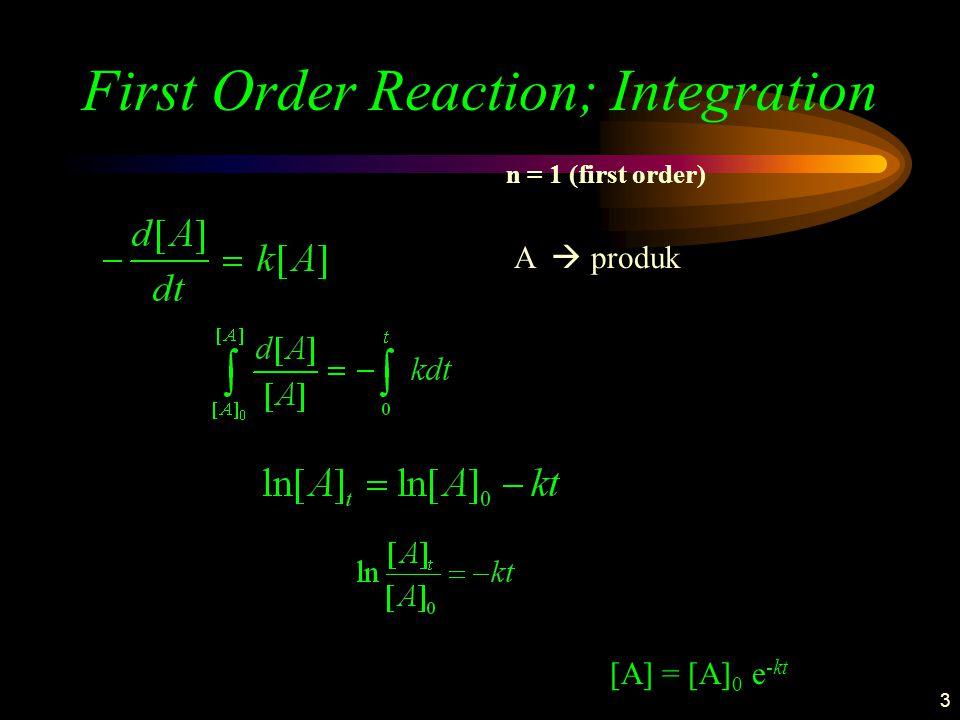 3 First Order Reaction; Integration n = 1 (first order) [A] = [A] 0 e -kt A  produk