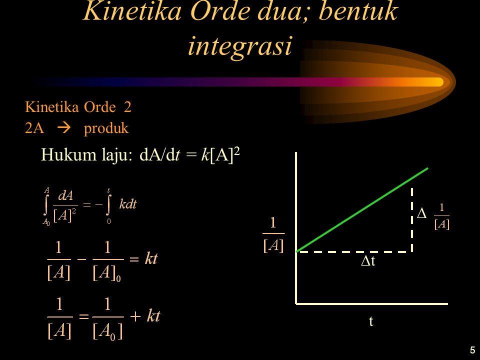 5 Kinetika Orde dua; bentuk integrasi Kinetika Orde 2 2A  produk Hukum laju: dA/dt = k[A] 2 t tt 