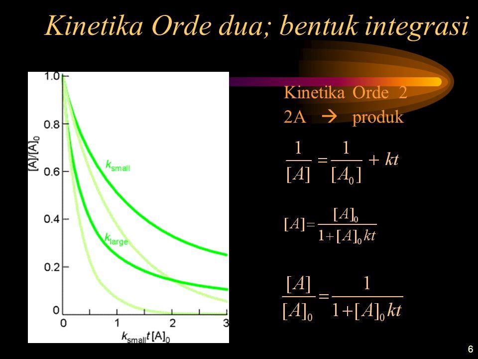 6 Kinetika Orde dua; bentuk integrasi Kinetika Orde 2 2A  produk