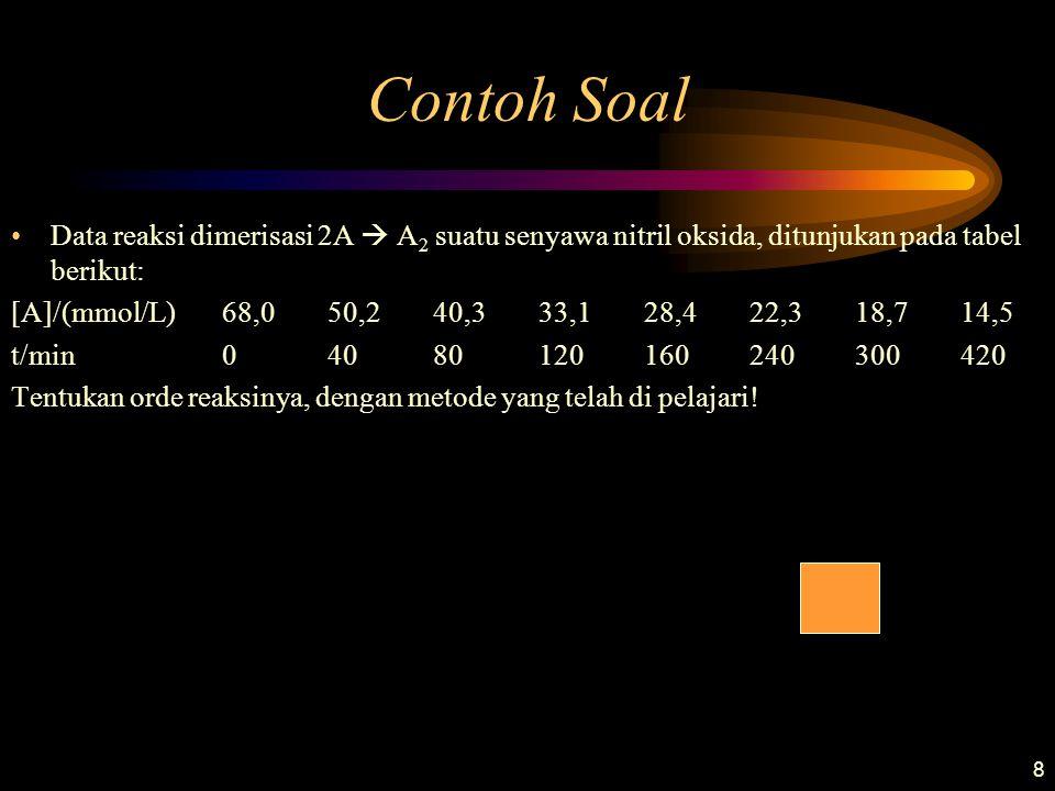 19 Contoh soal (1) Untuk reaksi A + B  C + D, experimen dengan: [A 0 ] = 400 mmol/L, dan [B 0 ] = 4 mmol/L menghasilkan data t/s 0120240360~ [C]x10 1 /mmol.L -1 02,003,003,54,00 Pada [A 0 ] = 4 mmol/L, dan [B 0 ] = 400 mmol/L menghasilkan data t/s 069206485~ [C]x10 1 /mmol.L -1 02,003,003,54,00 Tentukan hukum laju dan konstanta laju