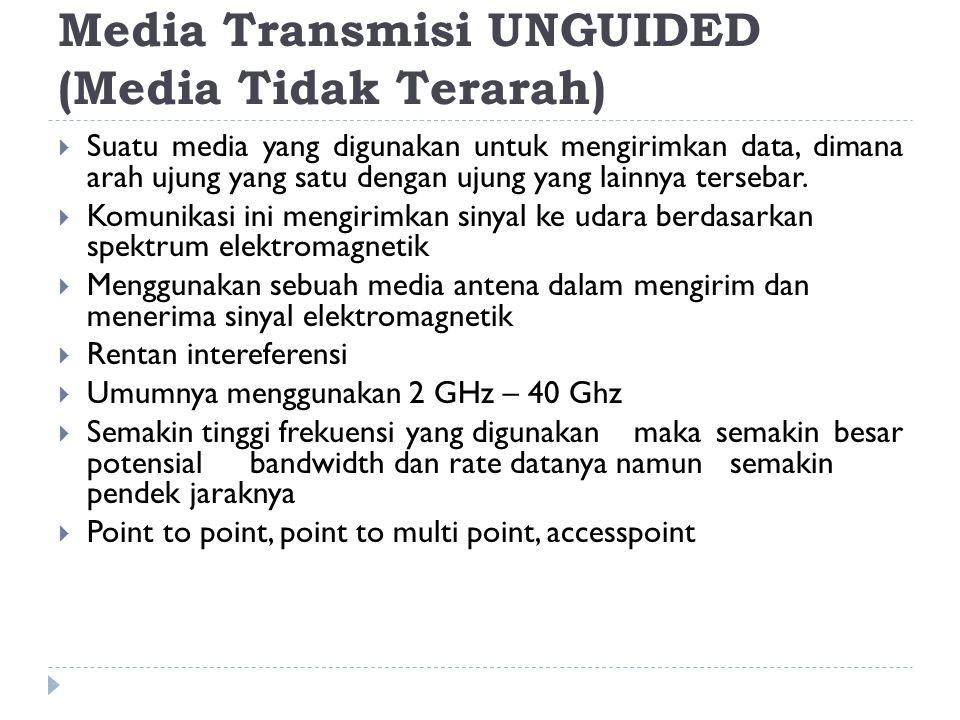 Media Transmisi UNGUIDED (Media Tidak Terarah)  Suatu media yang digunakan untuk mengirimkan data, dimana arah ujung yang satu dengan ujung yang lain