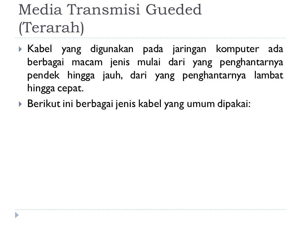 Media Transmisi UNGUIDED (Media Tidak Terarah)  Suatu media yang digunakan untuk mengirimkan data, dimana arah ujung yang satu dengan ujung yang lainnya tersebar.