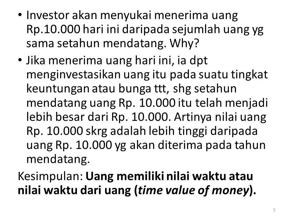 • Investor akan menyukai menerima uang Rp.10.000 hari ini daripada sejumlah uang yg sama setahun mendatang. Why? • Jika menerima uang hari ini, ia dpt