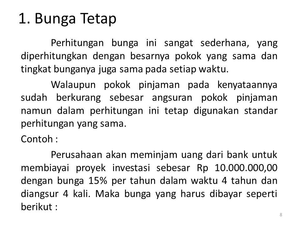 Contoh: • Berapa nilai sekarang dari sejumlah uang sebesar Rp 10.000.000,00 yang baru akan diterima pada akhir tahun ke-5 bila didasarkan tingkat bunga 15% dengan bunga majemuk.
