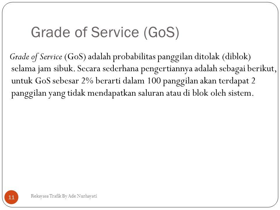 Grade of Service (GoS) Grade of Service (GoS) adalah probabilitas panggilan ditolak (diblok) selama jam sibuk. Secara sederhana pengertiannya adalah s