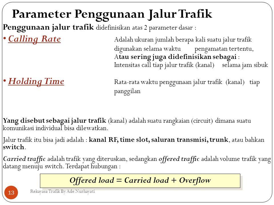 Parameter Penggunaan Jalur Trafik Penggunaan jalur trafik didefinisikan atas 2 parameter dasar : •Calling Rate Adalah ukuran jumlah berapa kali suatu