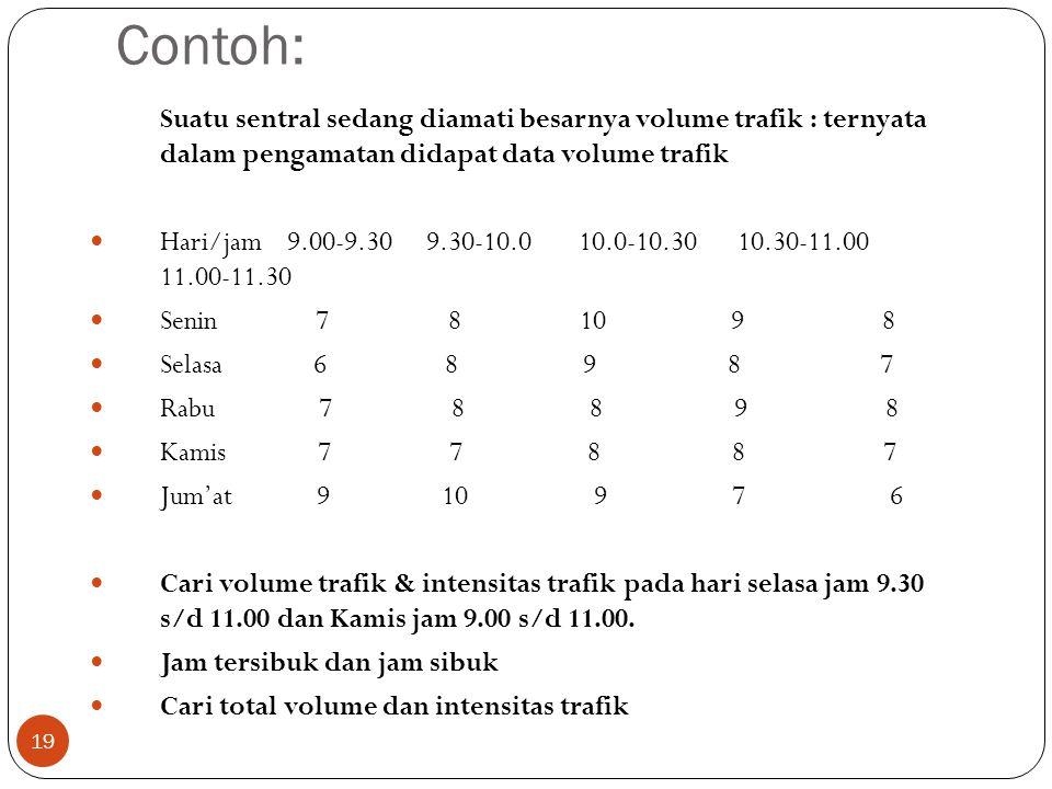 19 Contoh: Suatu sentral sedang diamati besarnya volume trafik : ternyata dalam pengamatan didapat data volume trafik  Hari/jam 9.00-9.30 9.30-10.0 1