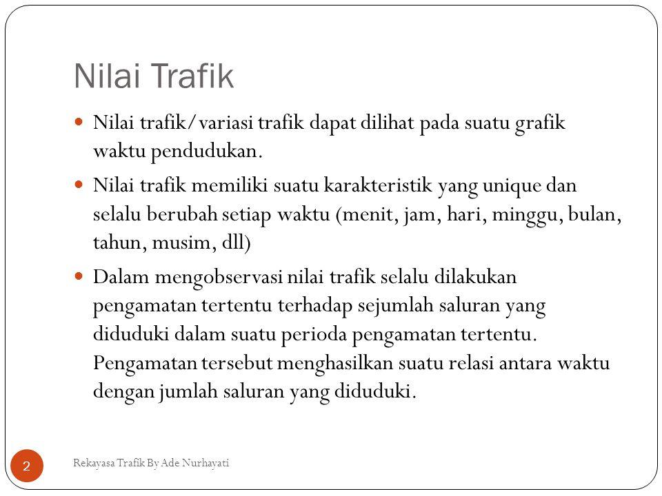 Nilai Trafik Rekayasa Trafik By Ade Nurhayati 2  Nilai trafik/variasi trafik dapat dilihat pada suatu grafik waktu pendudukan.  Nilai trafik memilik