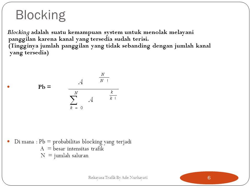 Blocking Blocking adalah suatu kemampuan system untuk menolak melayani panggilan karena kanal yang tersedia sudah terisi. (Tingginya jumlah panggilan