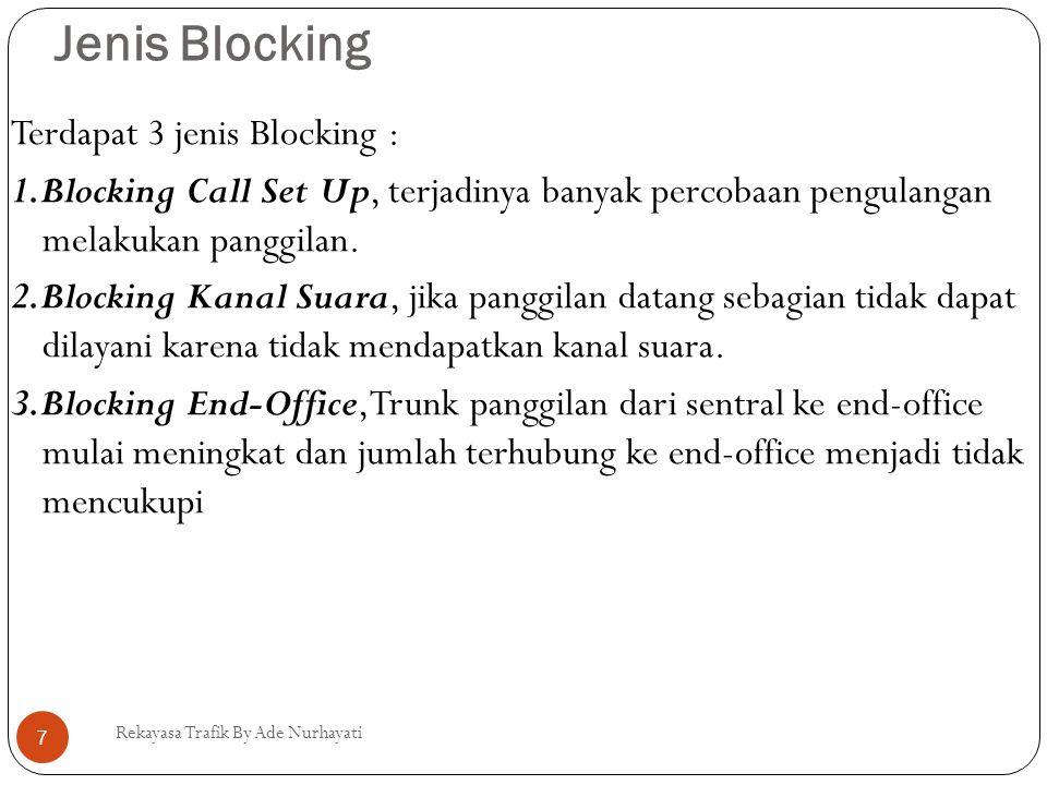 Jenis Blocking Terdapat 3 jenis Blocking : 1.Blocking Call Set Up, terjadinya banyak percobaan pengulangan melakukan panggilan. 2.Blocking Kanal Suara