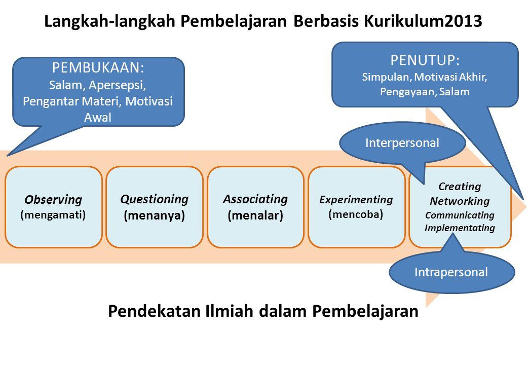 Langkah-langkah Pembelajaran Berbasis Kurikulum2013 Observing (mengamati) Questioning (menanya) Associating (menalar) Experimenting (mencoba) Creating