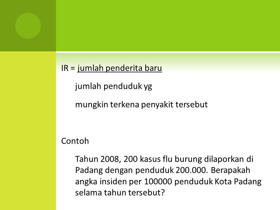 IR = jumlah penderita baru jumlah penduduk yg mungkin terkena penyakit tersebut Contoh Tahun 2008, 200 kasus flu burung dilaporkan di Padang dengan pe