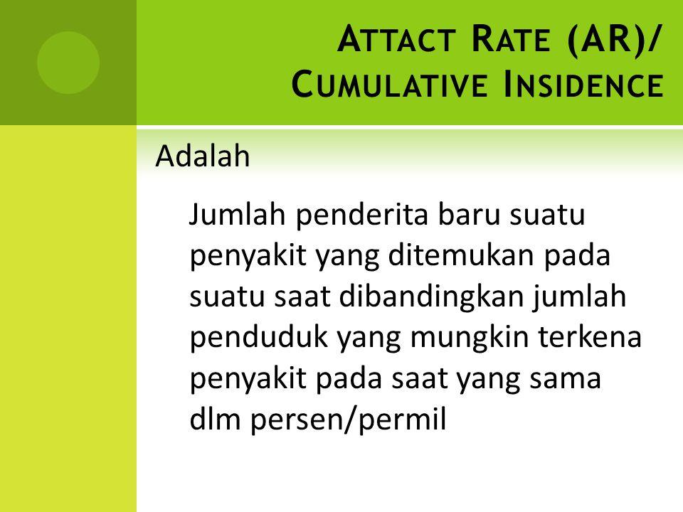 A TTACT R ATE (AR)/ C UMULATIVE I NSIDENCE Adalah Jumlah penderita baru suatu penyakit yang ditemukan pada suatu saat dibandingkan jumlah penduduk yan