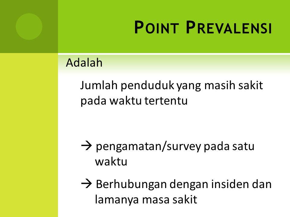 P OINT P REVALENSI Adalah Jumlah penduduk yang masih sakit pada waktu tertentu  pengamatan/survey pada satu waktu  Berhubungan dengan insiden dan la