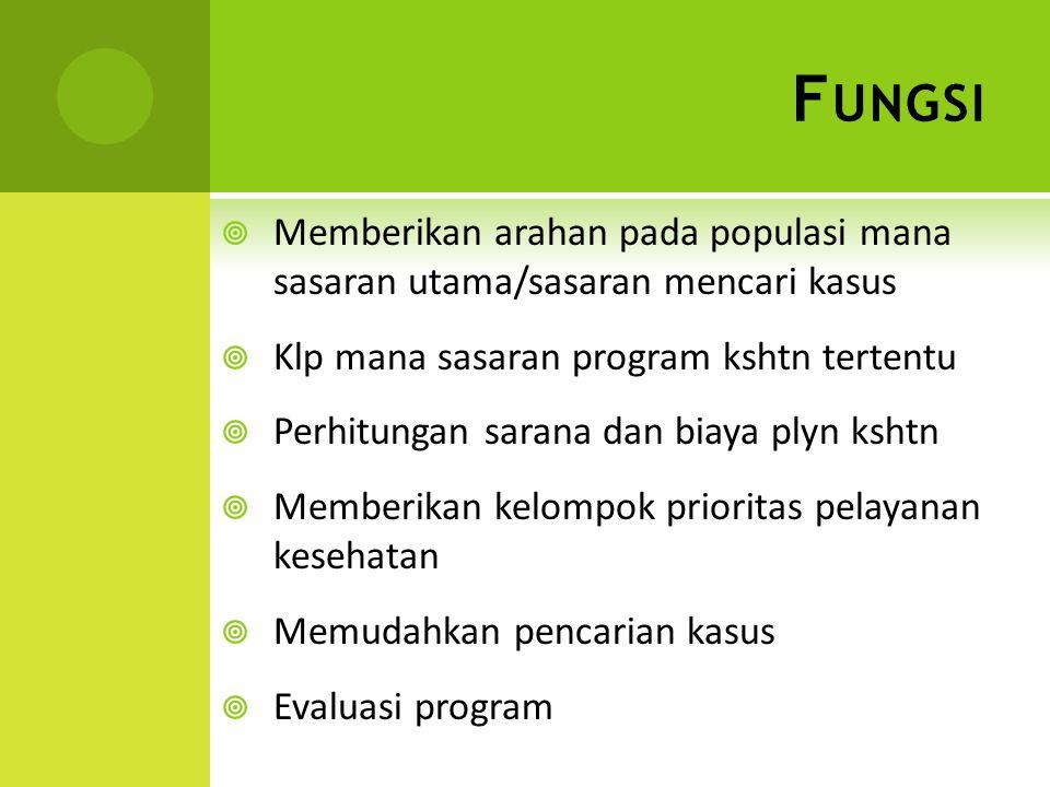 F UNGSI  Memberikan arahan pada populasi mana sasaran utama/sasaran mencari kasus  Klp mana sasaran program kshtn tertentu  Perhitungan sarana dan