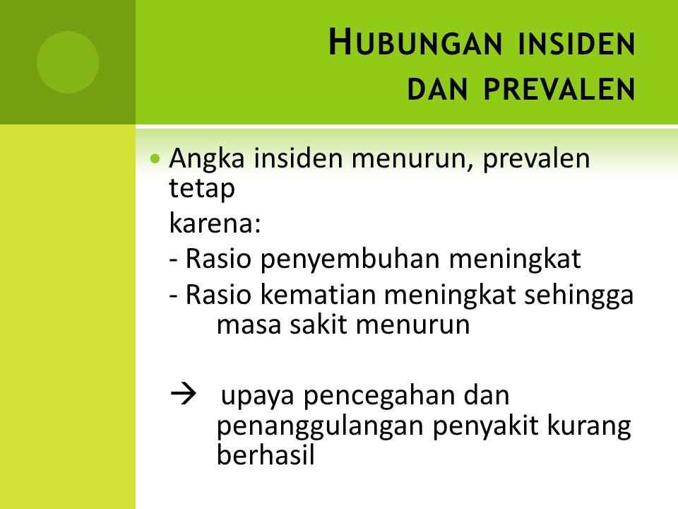 H UBUNGAN INSIDEN DAN PREVALEN  Angka insiden menurun, prevalen tetap karena: - Rasio penyembuhan meningkat - Rasio kematian meningkat sehingga masa