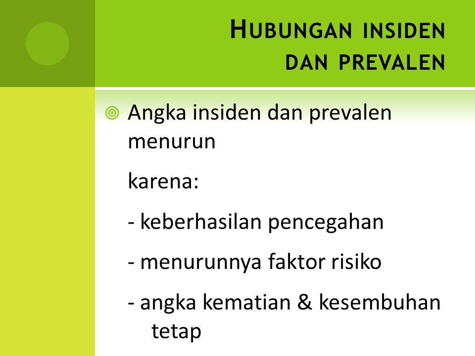 H UBUNGAN INSIDEN DAN PREVALEN  Angka insiden dan prevalen menurun karena: - keberhasilan pencegahan - menurunnya faktor risiko - angka kematian & ke