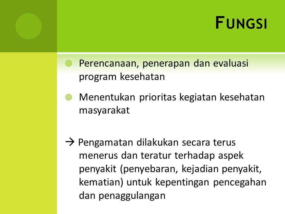 F UNGSI  Perencanaan, penerapan dan evaluasi program kesehatan  Menentukan prioritas kegiatan kesehatan masyarakat  Pengamatan dilakukan secara ter