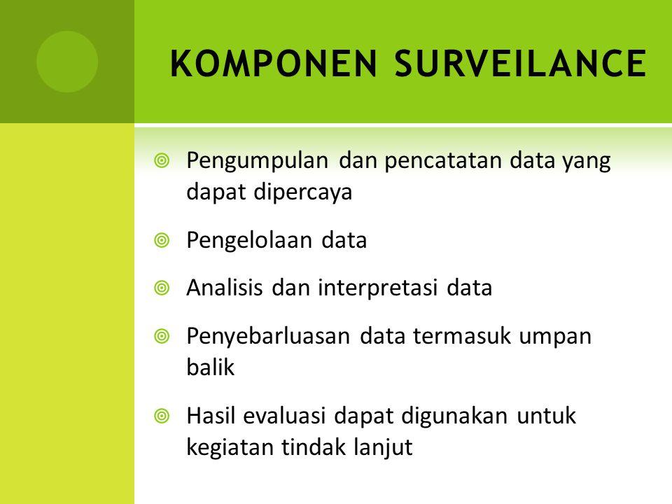 KOMPONEN SURVEILANCE  Pengumpulan dan pencatatan data yang dapat dipercaya  Pengelolaan data  Analisis dan interpretasi data  Penyebarluasan data
