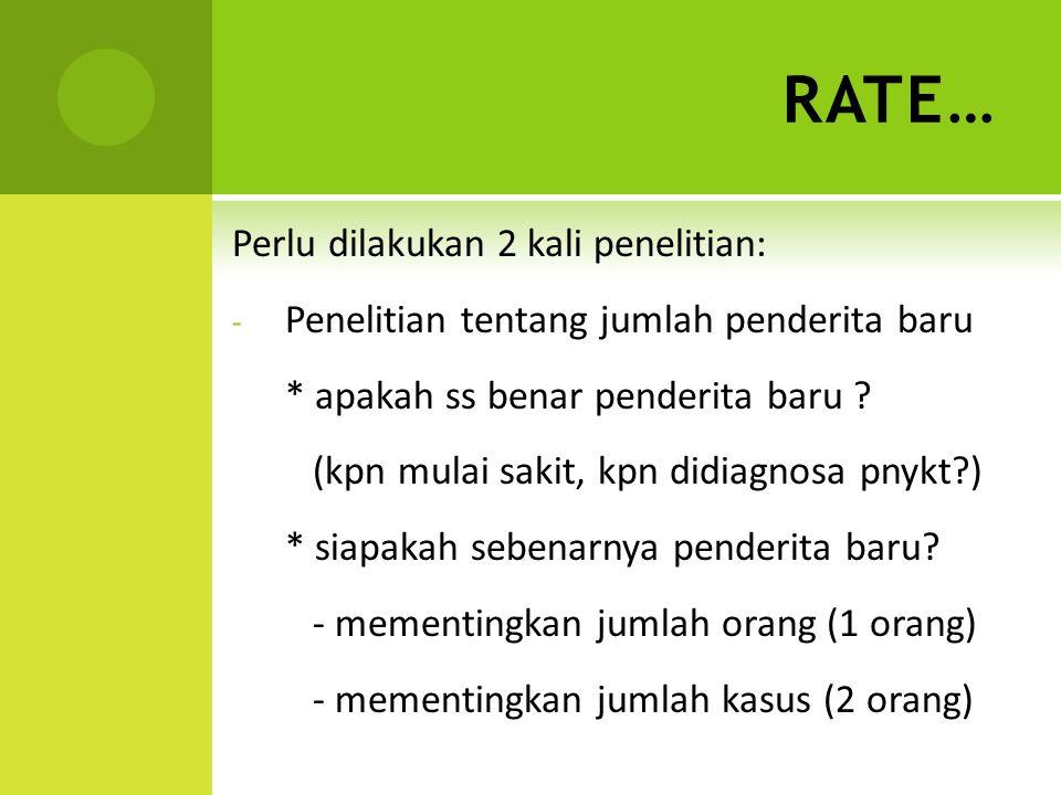 RATE… - Penelitian tentang jumlah penduduk yang mungkin terkena penyakit * Kebal terhadap suatu penyakit  tidak diikutkan Secara umum, angka insiden terbagi:  Incidence rate  Attract rate  Secondary attract rate