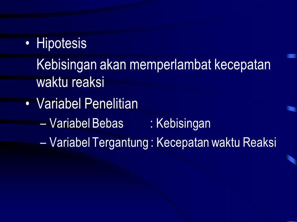 •Hipotesis Kebisingan akan memperlambat kecepatan waktu reaksi •Variabel Penelitian –Variabel Bebas : Kebisingan –Variabel Tergantung : Kecepatan wakt
