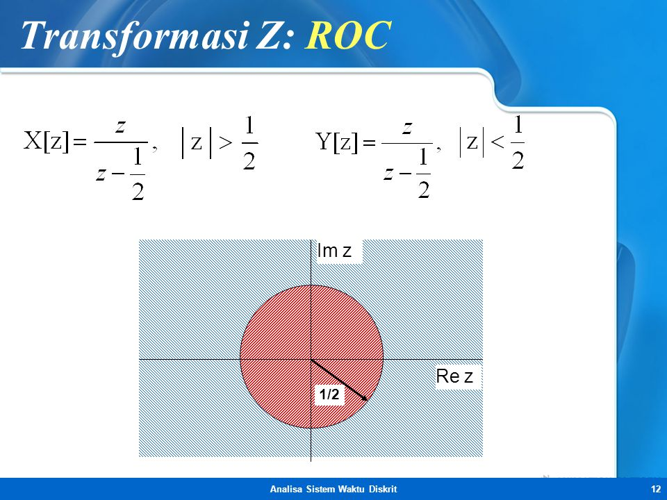 Analisa Sistem Waktu Diskrit12 Transformasi Z: ROC Re z Im z 1/2
