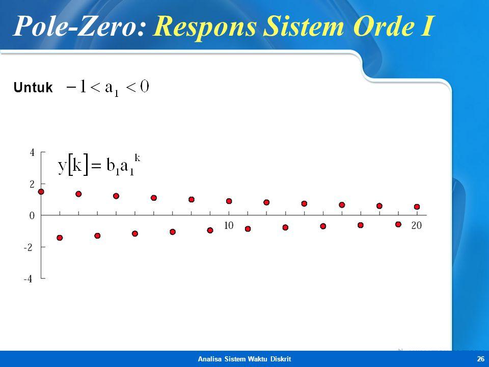 Analisa Sistem Waktu Diskrit26 Pole-Zero: Respons Sistem Orde I Untuk
