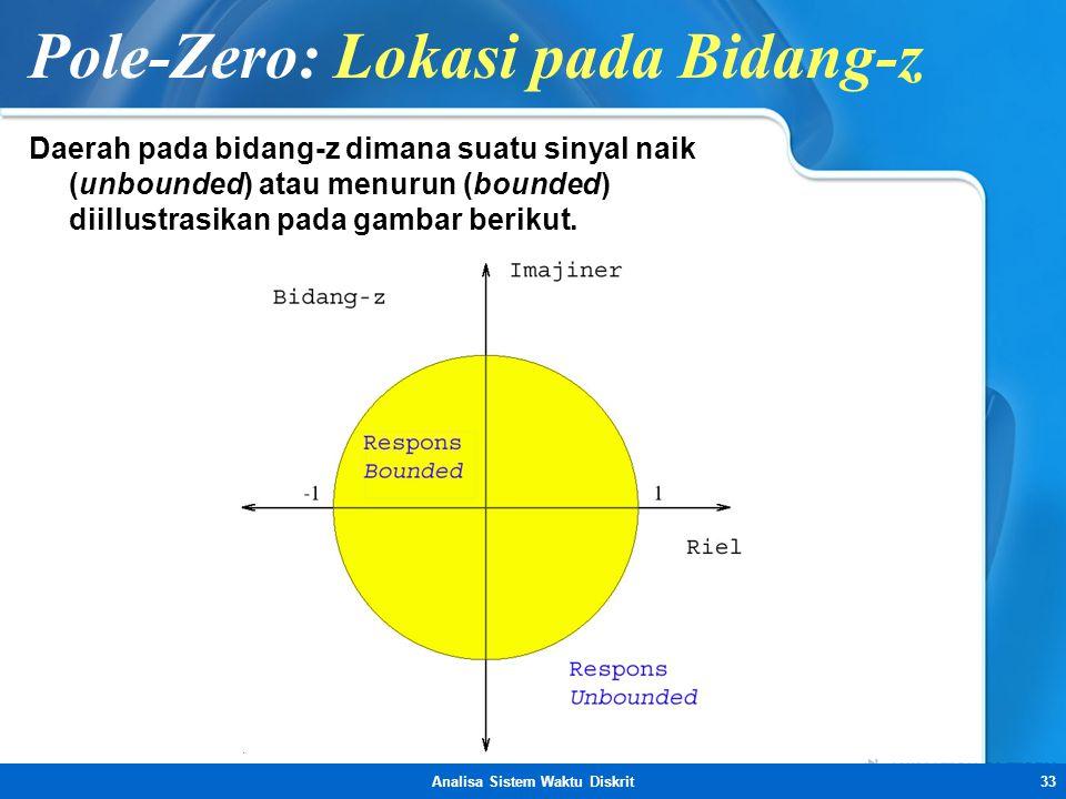 Analisa Sistem Waktu Diskrit33 Pole-Zero: Lokasi pada Bidang-z Daerah pada bidang-z dimana suatu sinyal naik (unbounded) atau menurun (bounded) diillu
