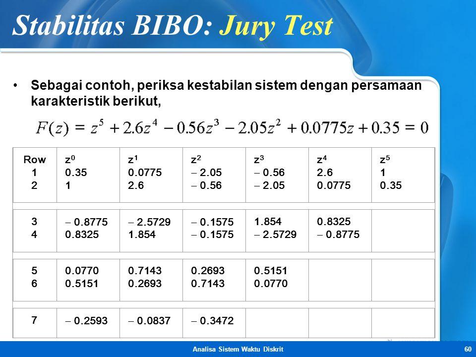 Analisa Sistem Waktu Diskrit60 Stabilitas BIBO: Jury Test •Sebagai contoh, periksa kestabilan sistem dengan persamaan karakteristik berikut, Row 1 2 z
