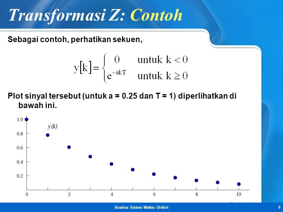 Analisa Sistem Waktu Diskrit9 Transformasi Z: Contoh Sebagai contoh, perhatikan sekuen, Plot sinyal tersebut (untuk a = 0.25 dan T = 1) diperlihatkan