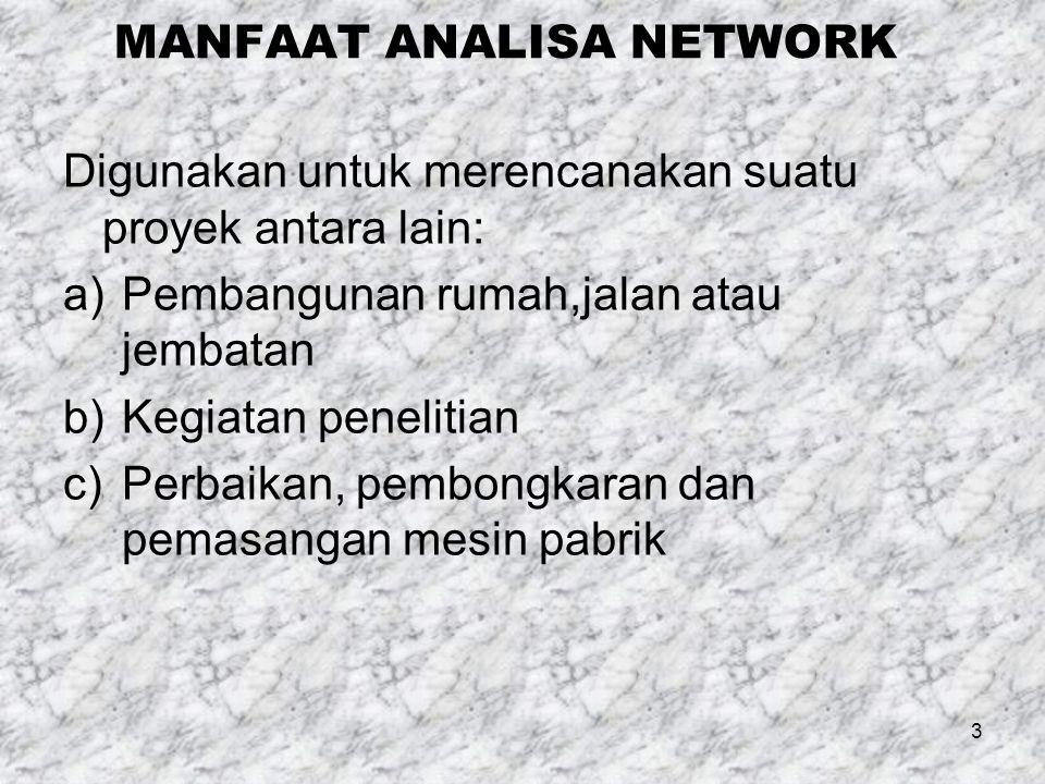 MANFAAT ANALISA NETWORK Digunakan untuk merencanakan suatu proyek antara lain: a)Pembangunan rumah,jalan atau jembatan b)Kegiatan penelitian c)Perbaikan, pembongkaran dan pemasangan mesin pabrik 3