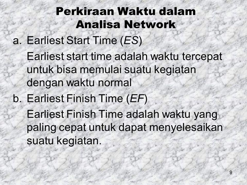 Perkiraan Waktu dalam Analisa Network a.Earliest Start Time (ES) Earliest start time adalah waktu tercepat untuk bisa memulai suatu kegiatan dengan waktu normal b.Earliest Finish Time (EF) Earliest Finish Time adalah waktu yang paling cepat untuk dapat menyelesaikan suatu kegiatan.