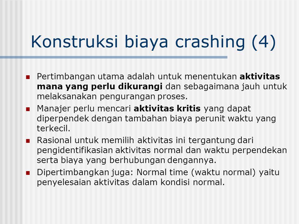 Konstruksi biaya crashing (4)  Pertimbangan utama adalah untuk menentukan aktivitas mana yang perlu dikurangi dan sebagaimana jauh untuk melaksanakan