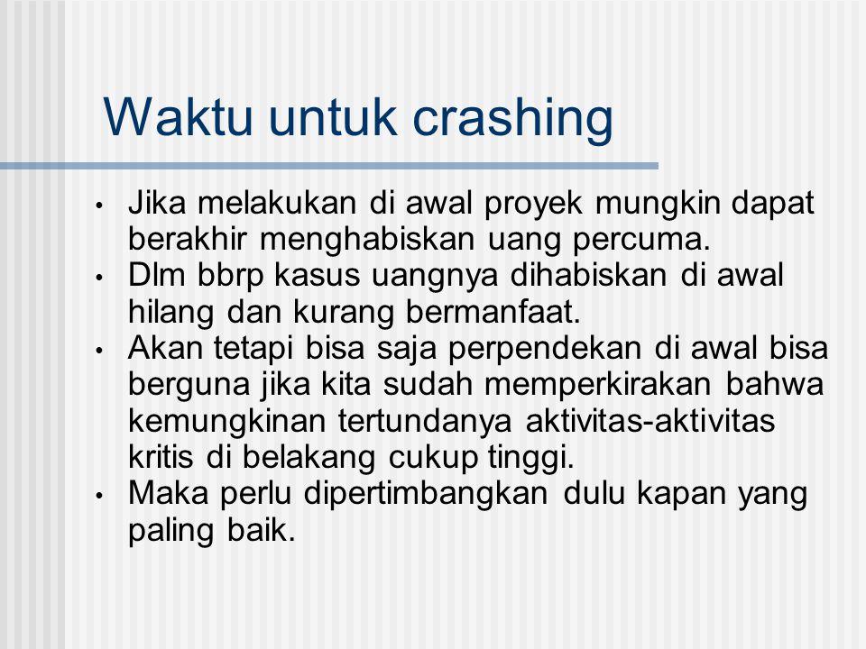 Waktu untuk crashing • Jika melakukan di awal proyek mungkin dapat berakhir menghabiskan uang percuma. • Dlm bbrp kasus uangnya dihabiskan di awal hil