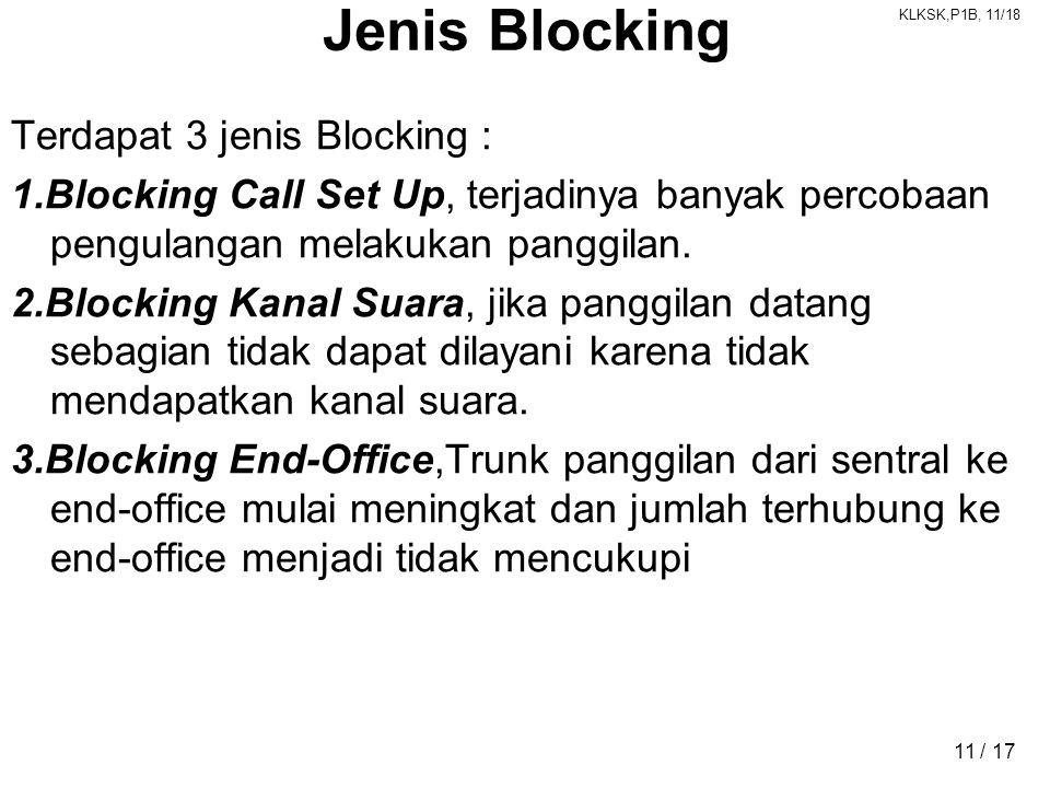 KLKSK,P1B, 11/18 11 / 17 Jenis Blocking Terdapat 3 jenis Blocking : 1.Blocking Call Set Up, terjadinya banyak percobaan pengulangan melakukan panggilan.