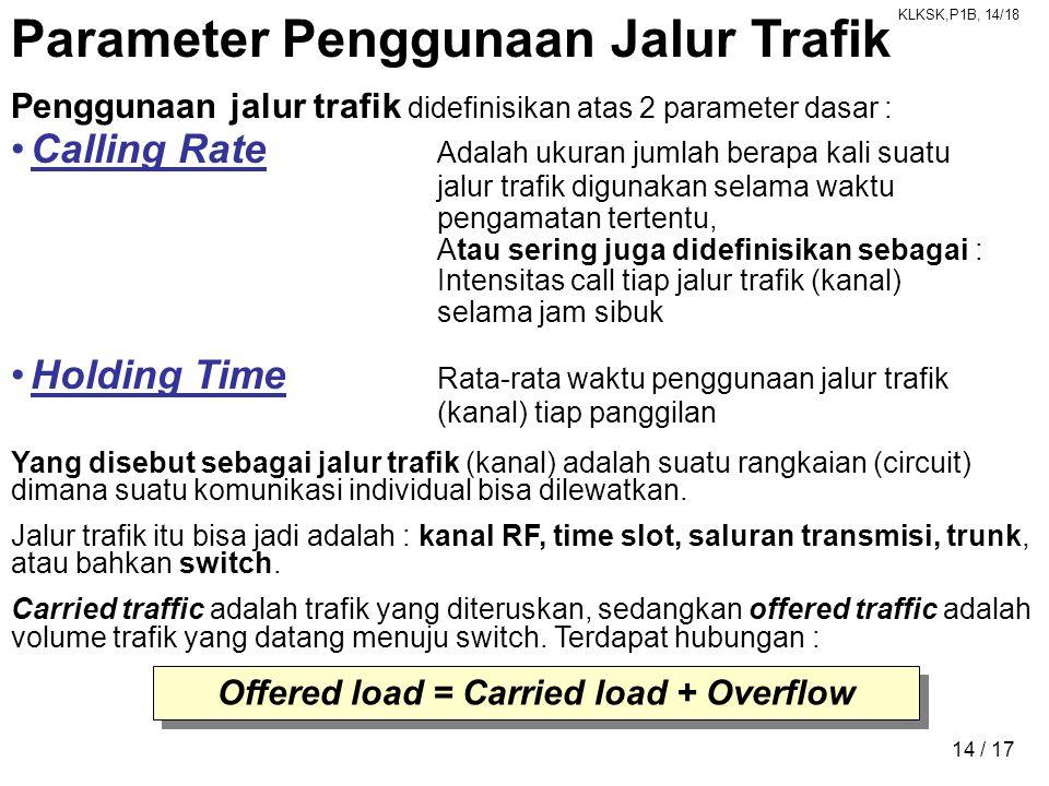 KLKSK,P1B, 14/18 14 / 17 Parameter Penggunaan Jalur Trafik Penggunaan jalur trafik didefinisikan atas 2 parameter dasar : •Calling Rate Adalah ukuran