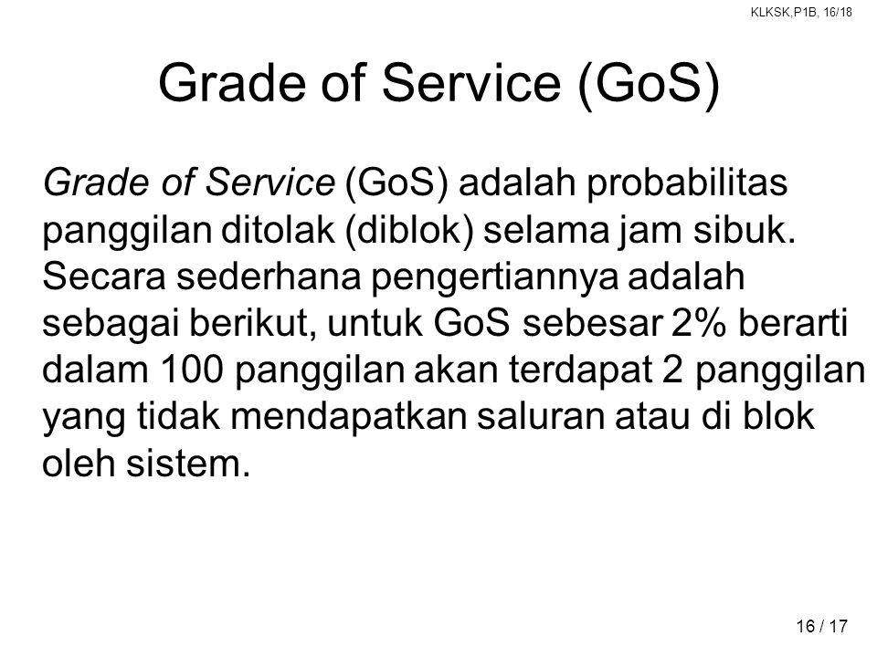 KLKSK,P1B, 16/18 16 / 17 Grade of Service (GoS) Grade of Service (GoS) adalah probabilitas panggilan ditolak (diblok) selama jam sibuk.