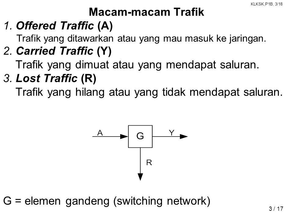 KLKSK,P1B, 14/18 14 / 17 Parameter Penggunaan Jalur Trafik Penggunaan jalur trafik didefinisikan atas 2 parameter dasar : •Calling Rate Adalah ukuran jumlah berapa kali suatu jalur trafik digunakan selama waktu pengamatan tertentu, Atau sering juga didefinisikan sebagai : Intensitas call tiap jalur trafik (kanal) selama jam sibuk •Holding Time Rata-rata waktu penggunaan jalur trafik (kanal) tiap panggilan Yang disebut sebagai jalur trafik (kanal) adalah suatu rangkaian (circuit) dimana suatu komunikasi individual bisa dilewatkan.