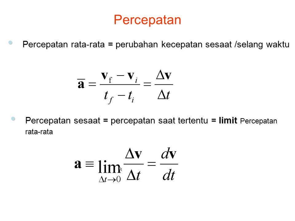 Percepatan • Percepatan rata-rata = perubahan kecepatan sesaat /selang waktu • Percepatan sesaat = percepatan saat tertentu = limit Percepatan rata-ra