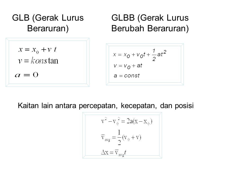 GLB (Gerak Lurus Beraruran) Kaitan lain antara percepatan, kecepatan, dan posisi GLBB (Gerak Lurus Berubah Beraruran)