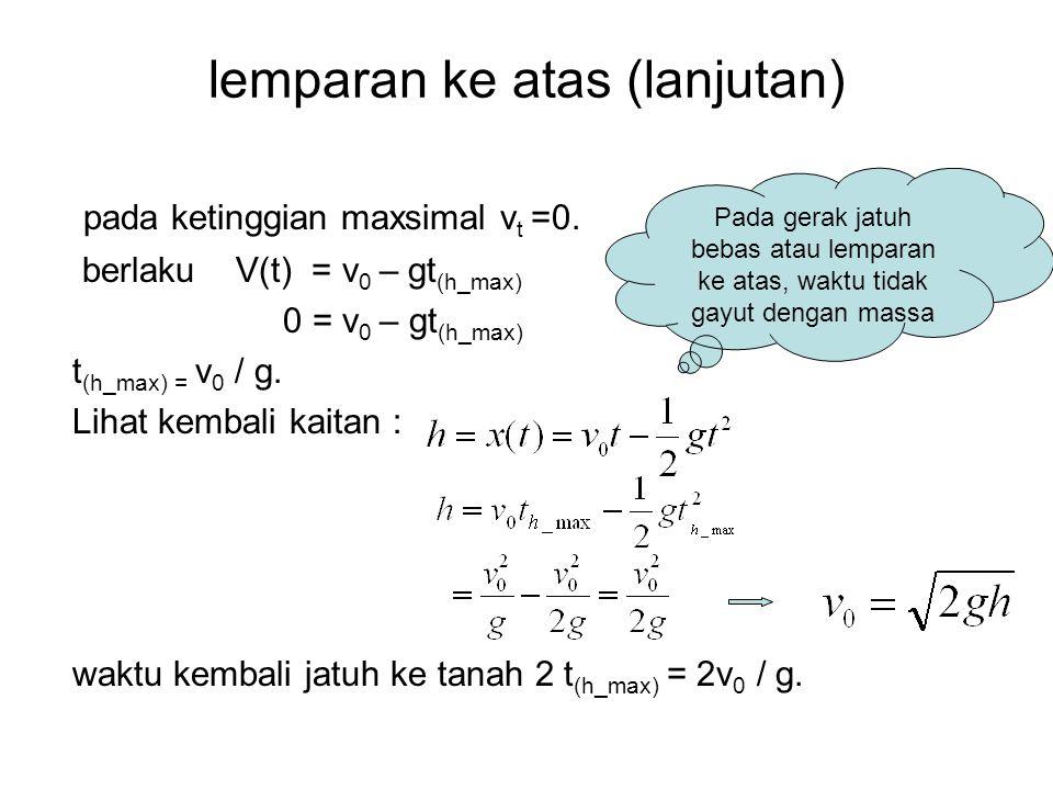 lemparan ke atas (lanjutan) pada ketinggian maxsimal v t =0. berlaku V(t) = v 0 – gt (h_max) 0 = v 0 – gt (h_max) t (h_max) = v 0 / g. Lihat kembali k