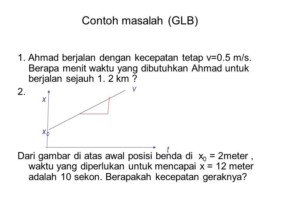 Contoh masalah (GLB) 1. Ahmad berjalan dengan kecepatan tetap v=0.5 m/s. Berapa menit waktu yang dibutuhkan Ahmad untuk berjalan sejauh 1. 2 km ? 2. D