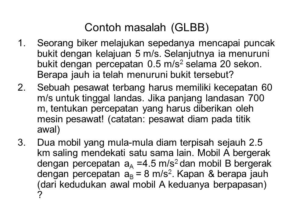 Contoh masalah (GLBB) 1.Seorang biker melajukan sepedanya mencapai puncak bukit dengan kelajuan 5 m/s. Selanjutnya ia menuruni bukit dengan percepatan