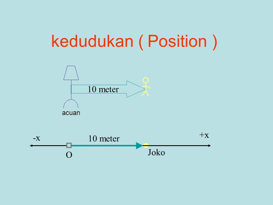 kedudukan ( Position ) 10 meter Joko O -x +x 10 meter acuan