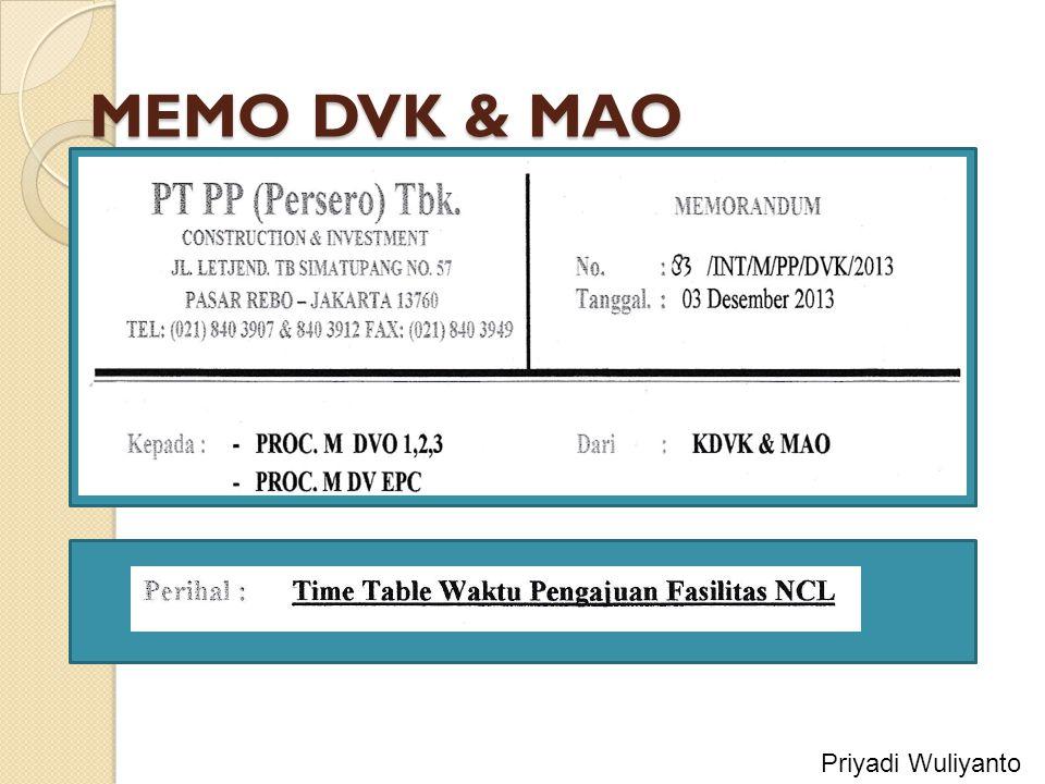 MEMO DVK & MAO Priyadi Wuliyanto