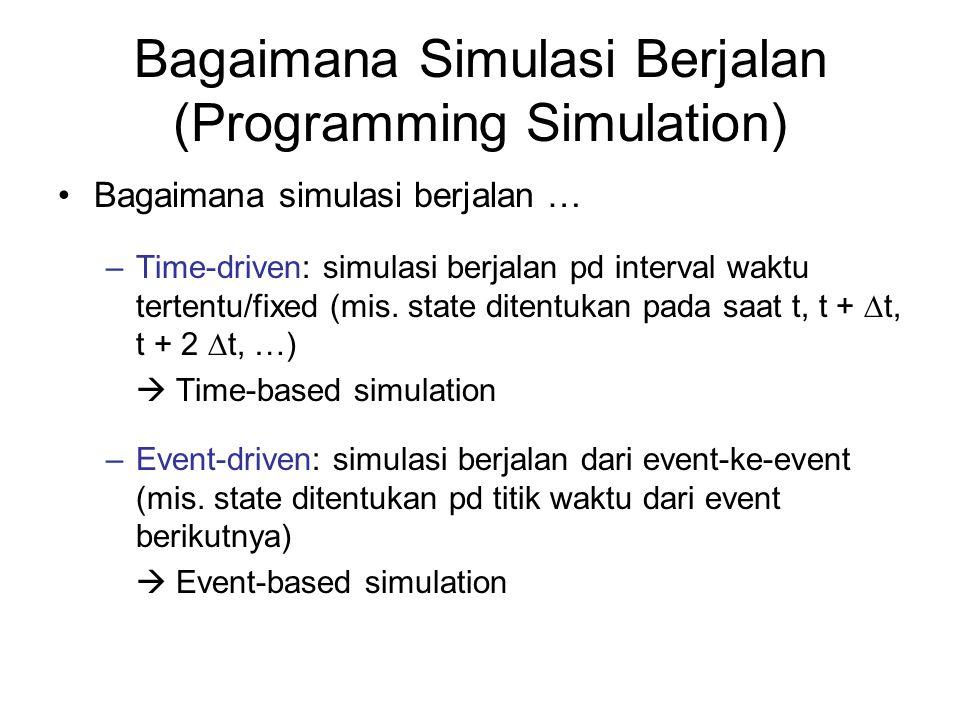 Komponen-Komponen Umum dlm Model Simulasi 1.