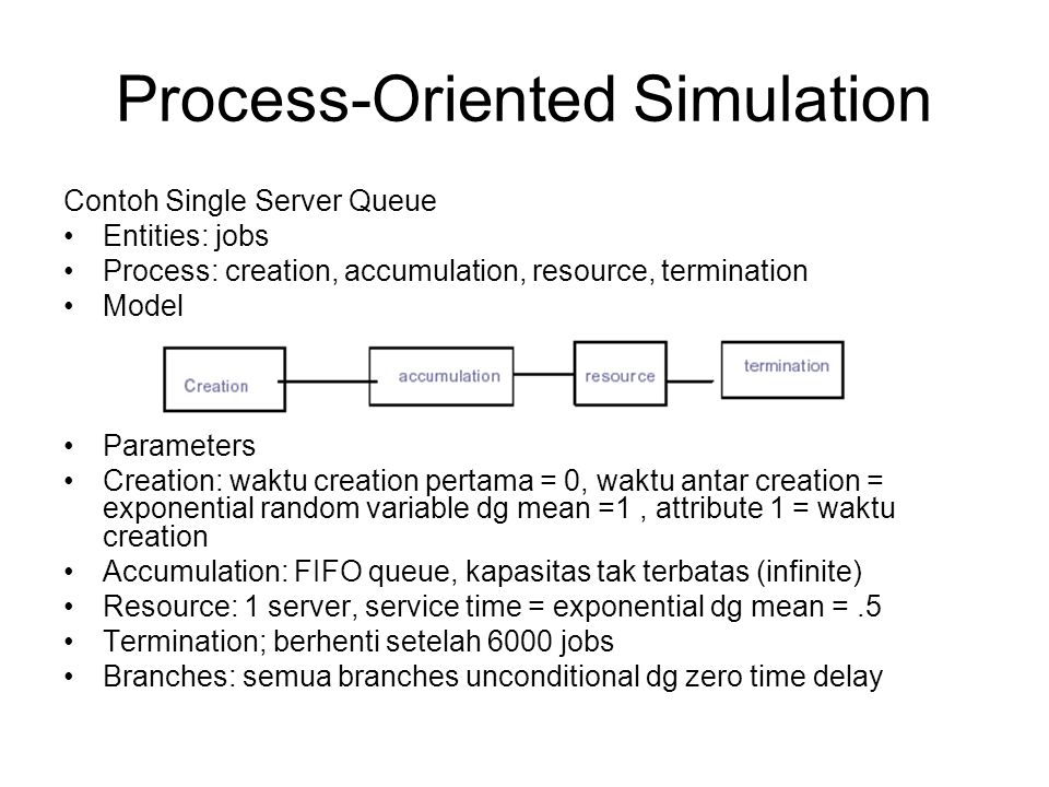 Process-Oriented Simulation Contoh Single Server Queue •Entities: jobs •Process: creation, accumulation, resource, termination •Model •Parameters •Creation: waktu creation pertama = 0, waktu antar creation = exponential random variable dg mean =1, attribute 1 = waktu creation •Accumulation: FIFO queue, kapasitas tak terbatas (infinite) •Resource: 1 server, service time = exponential dg mean =.5 •Termination; berhenti setelah 6000 jobs •Branches: semua branches unconditional dg zero time delay