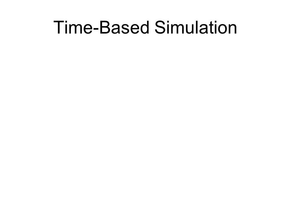 Event-Based Simulation