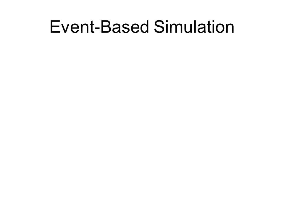 Event List •Penyusunan kronologis dari event kedatangan dan kepergian bersamaan dg waktu/saat event – menghasilkan event list •Simulasi berlangsung dg memproses event dari event list – menentukan efeknya pd state – kemudian bergerak ke waktu event berikutnya